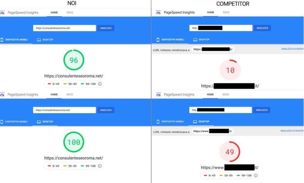 realizzazione sito ottimizzato pro seo